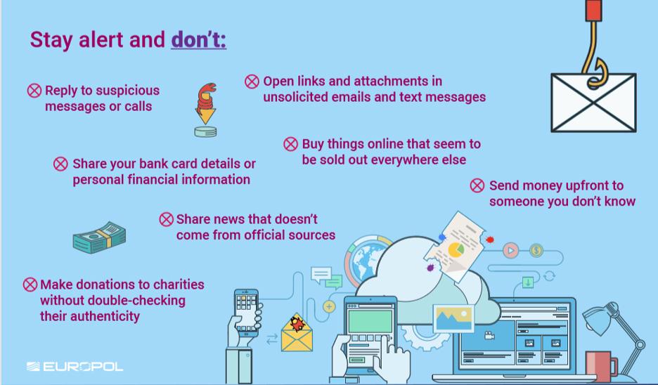 Cyber crime avoidance