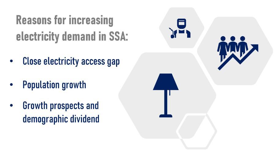 FS Impact Finance Minigrids Reasons